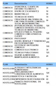 lista cursos